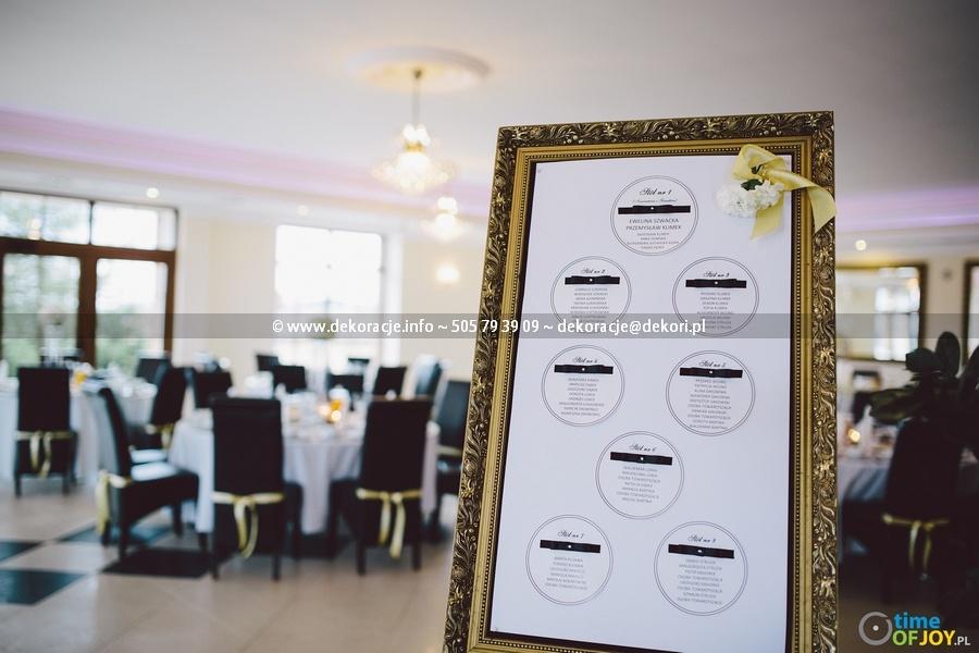 Rozmieszczenie gości na weselu.